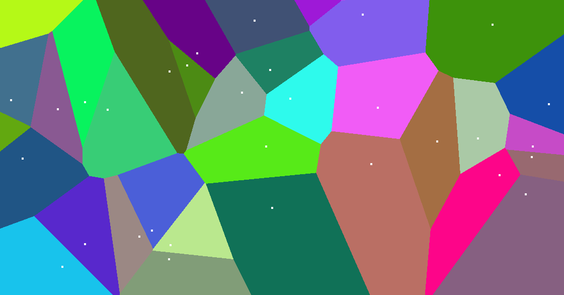 A Voronoi Diagram