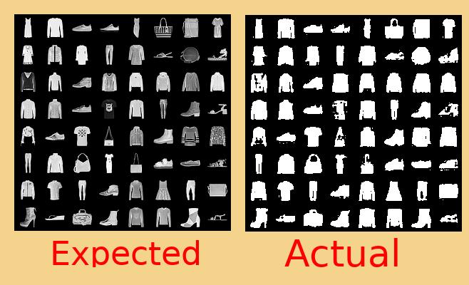 Autoencoder: expected vs actual