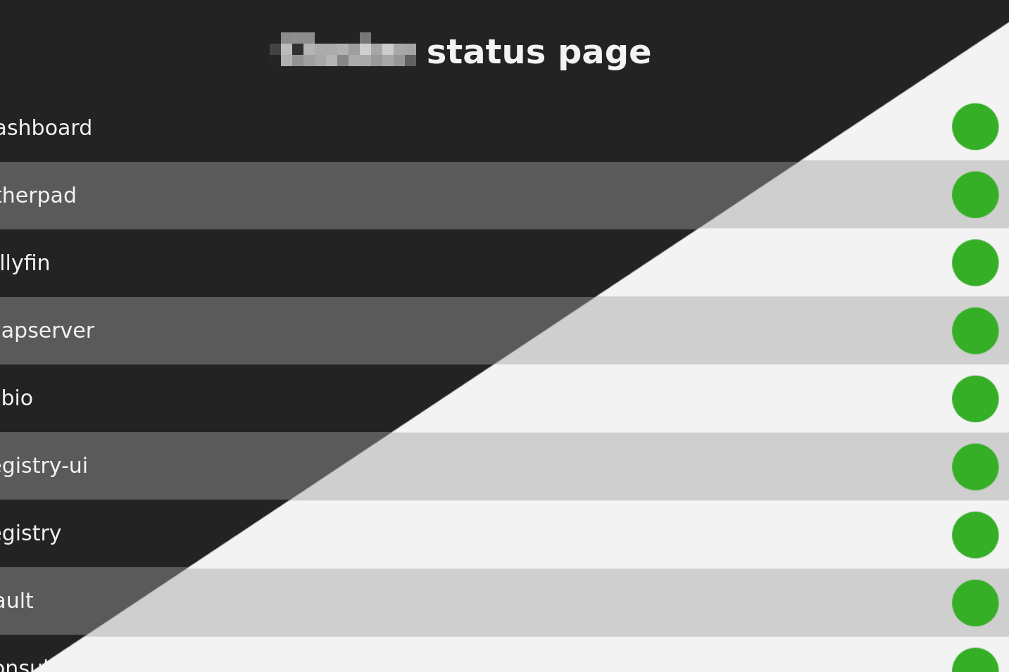 Public-facing consul-backed Consul status page