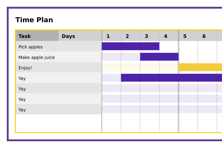 Command-Line gantt chart / time plan graph generator. Takes TOML in, and outputs an SVG image